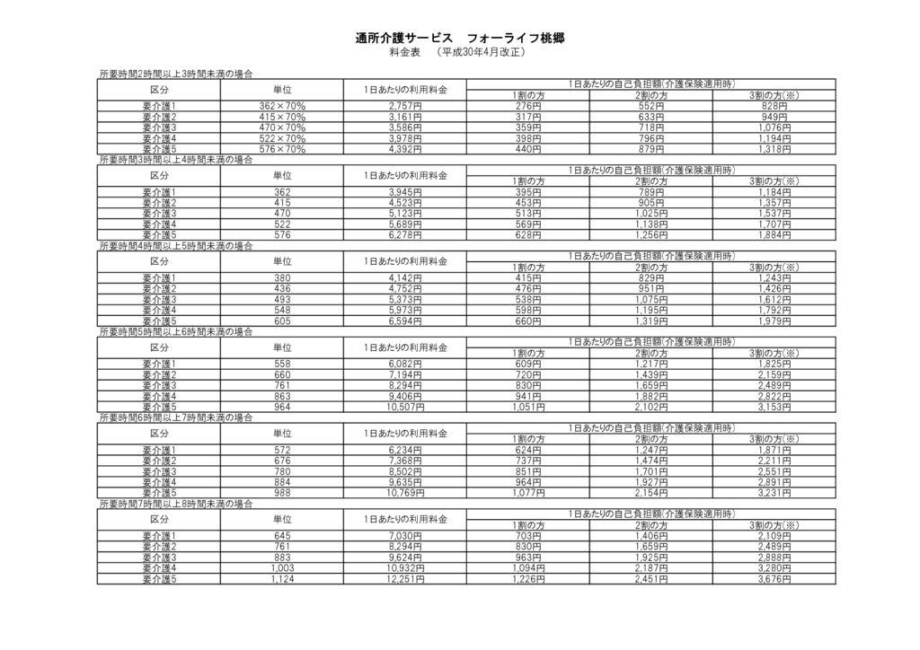 04通所介護料金表のサムネイル