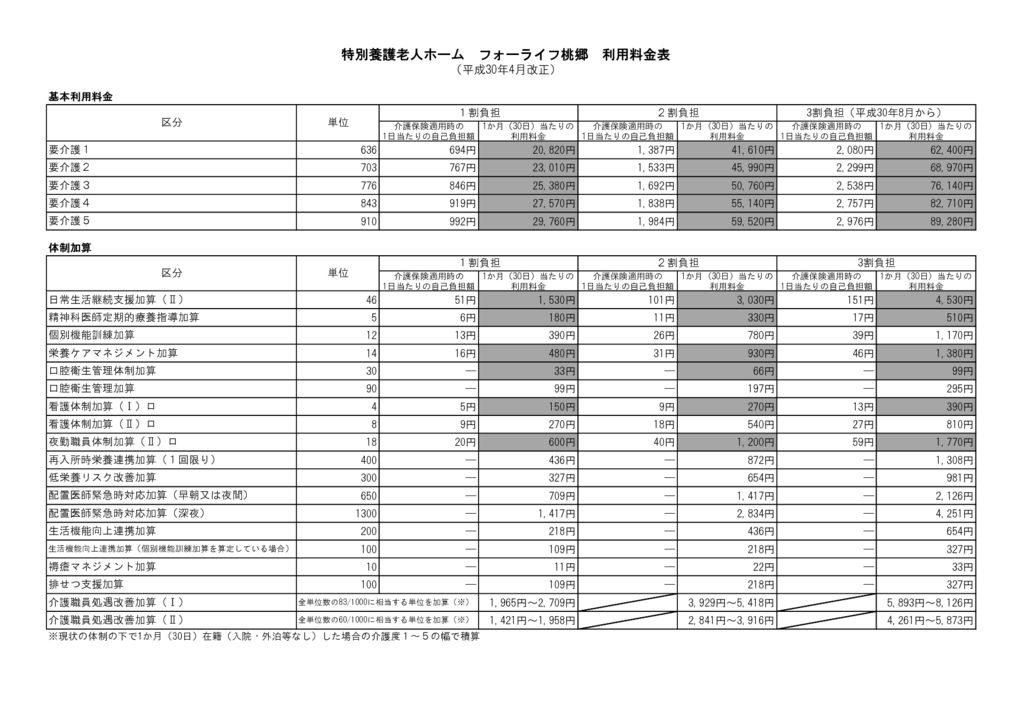 06特養料金表(H30.4.1改正)のサムネイル